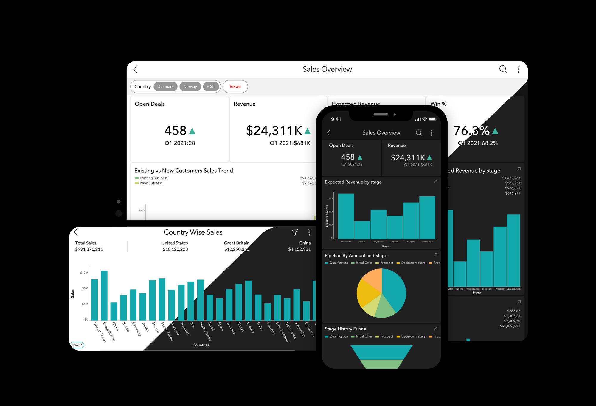 Transformando as relações entre empresas e dados, Zoho avança no mercado de BI e Analytics com nova plataforma